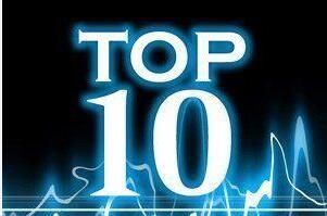 2016年收入最高五大编程语言,最流行的JAVA未上榜 - 编程语言,Java
