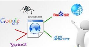 如何书写Robots搜索引擎协议