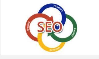 第六节:怎么推广网站快速提升关键词排名