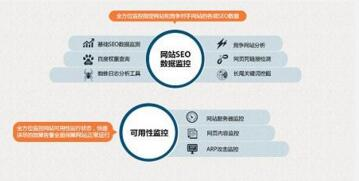 SEO基础:网站SEO优化与付费排名的关系